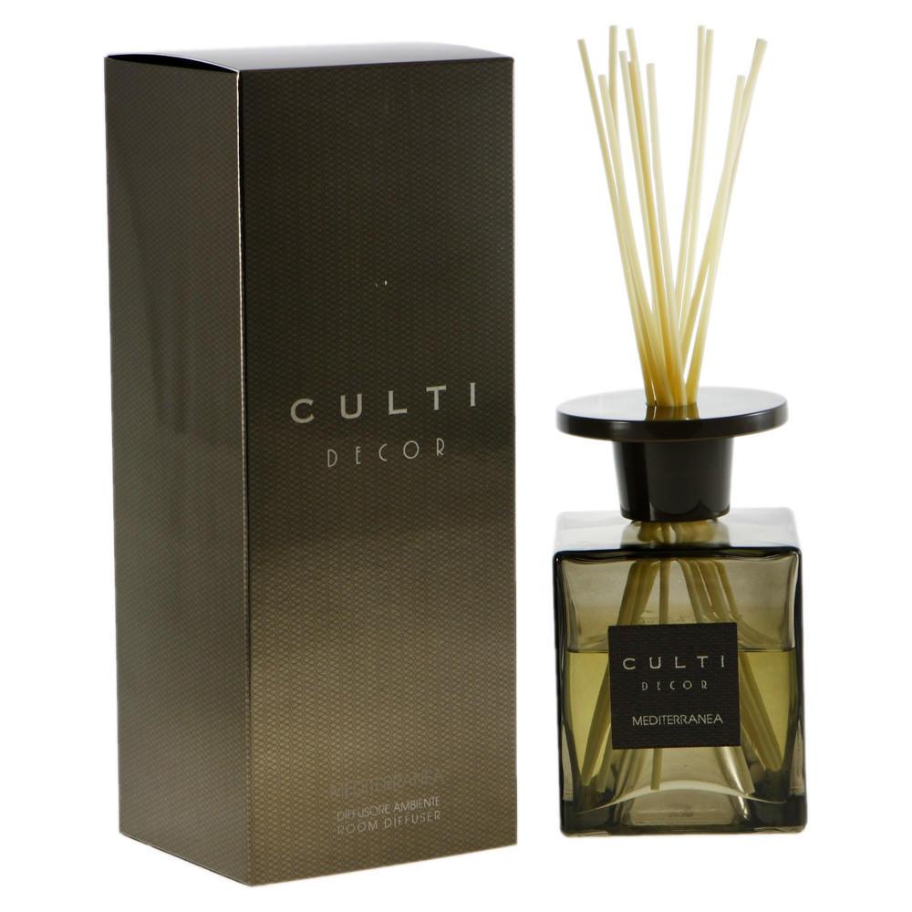 CULTI – luksusowe perfumy dla Twojego domu
