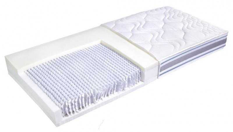 Materac Rea – unikalne podłoże snu