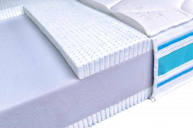 Właściwości surowców zawartych w materacach